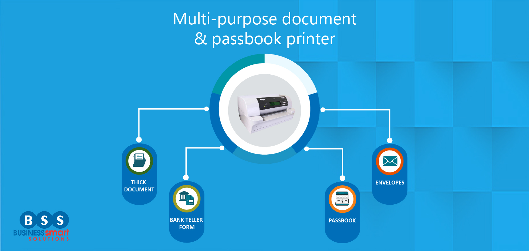 The PR9 is the All-In-One business printer catered for single-sheet, multiple-ply or passbook documents.